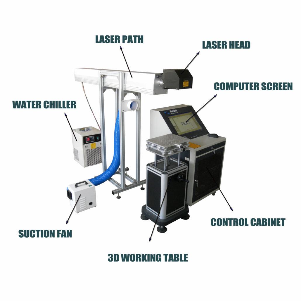 Co2 Laser Marking Machine Laser Marking Machine For Wood